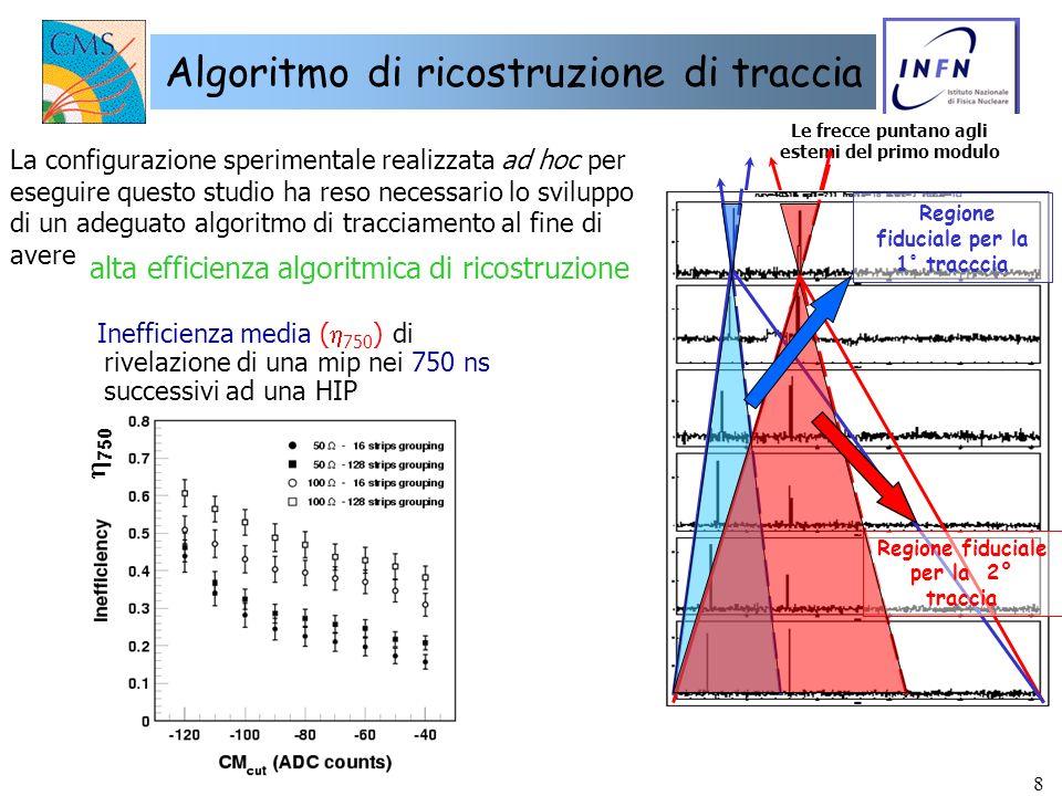 9 Lefficienza di ricostruzione e la risoluzione degli RPC possono essere valutate eseguendo un test di tracciamento con raggi cosmici.