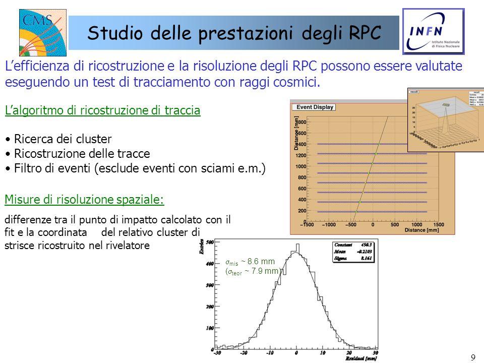 9 Lefficienza di ricostruzione e la risoluzione degli RPC possono essere valutate eseguendo un test di tracciamento con raggi cosmici. Lalgoritmo di r