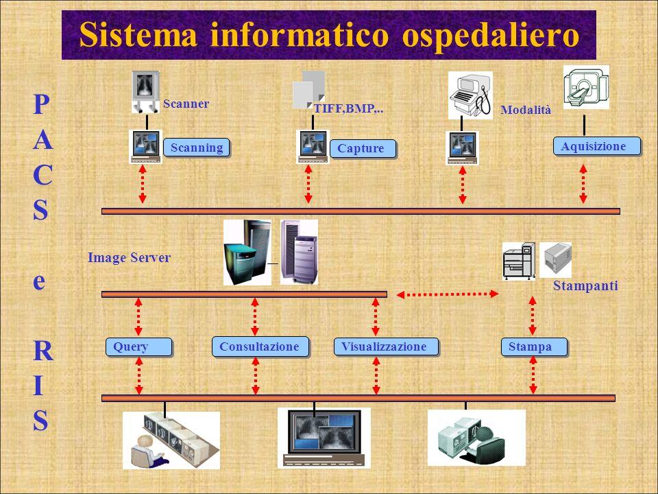 Sistema informatico ospedaliero TIFF,BMP,.. Modalità Query Consultazione Visualizzazione Stampa Scanner Image Server Stampanti Aquisizione Capture Sca