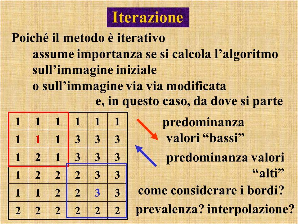 Iterazione Poiché il metodo è iterativo assume importanza se si calcola lalgoritmo sullimmagine iniziale o sullimmagine via via modificata 222222 3322