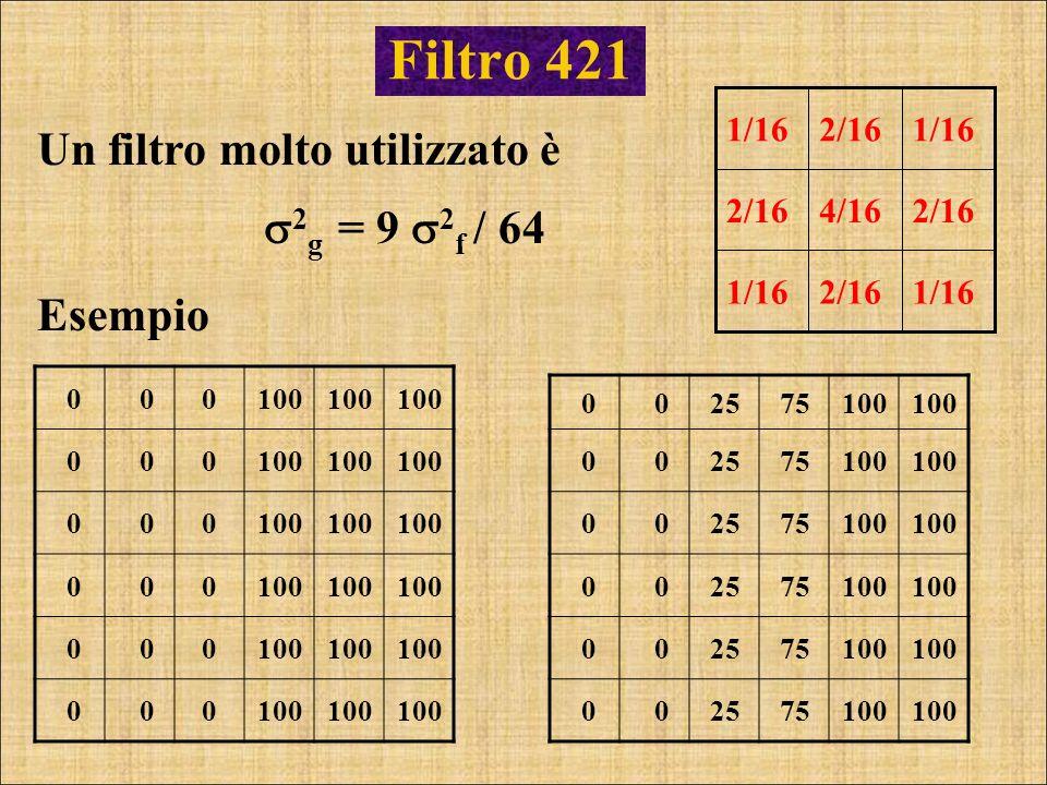 Filtro 421 Un filtro molto utilizzato è Esempio 2 g = 9 2 f / 64 1/162/161/16 2/164/162/16 1/162/161/16 0 00100 0 00 0 00 0 00 0 00 0 00 0 02575100 0