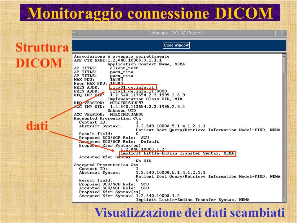 Struttura DICOM Monitoraggio connessione DICOM Visualizzazione dei dati scambiati dati