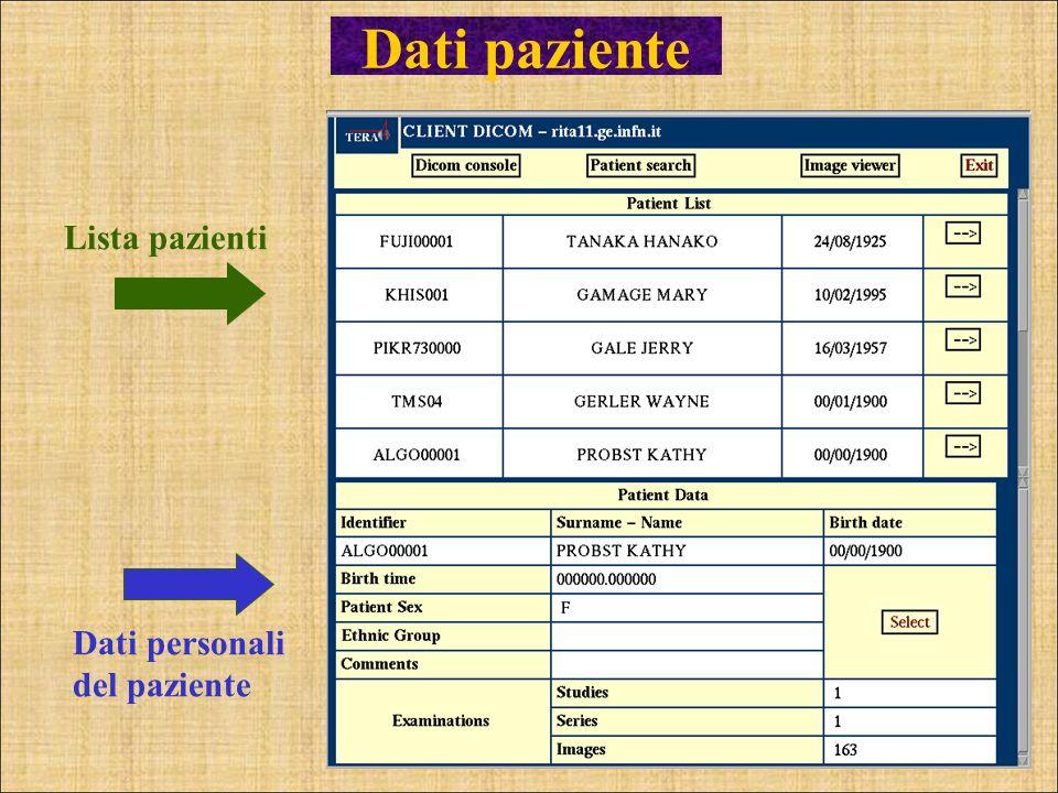Dati personali del paziente Lista pazienti Dati paziente