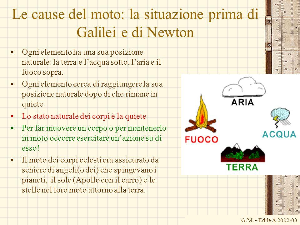 G.M. - Edile A 2002/03 Le cause del moto: la situazione prima di Galilei e di Newton Ogni elemento ha una sua posizione naturale: la terra e lacqua so