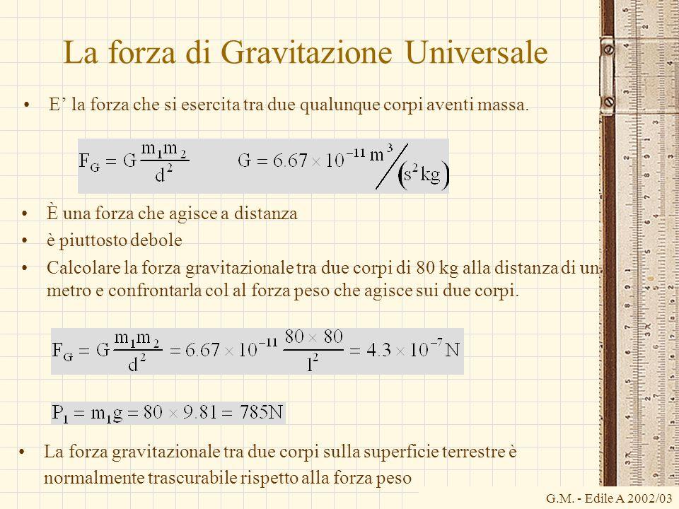 G.M. - Edile A 2002/03 La forza di Gravitazione Universale E la forza che si esercita tra due qualunque corpi aventi massa. È una forza che agisce a d