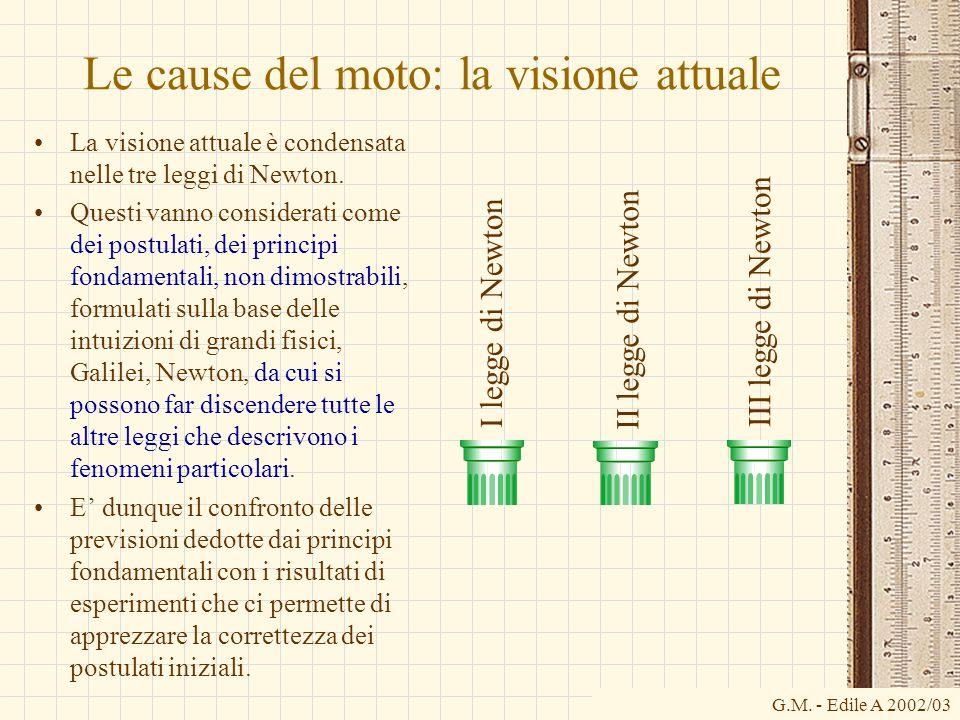 G.M. - Edile A 2002/03 Le cause del moto: la visione attuale La visione attuale è condensata nelle tre leggi di Newton. Questi vanno considerati come