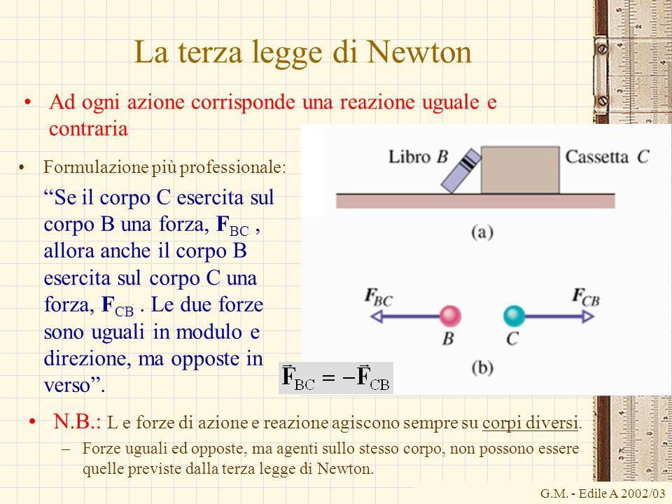 G.M. - Edile A 2002/03 La terza legge di Newton Ad ogni azione corrisponde una reazione uguale e contraria Formulazione più professionale: Se il corpo