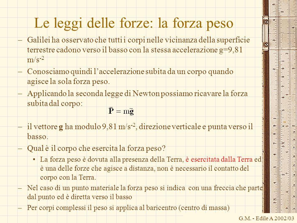 G.M. - Edile A 2002/03 Le leggi delle forze: la forza peso –Galilei ha osservato che tutti i corpi nelle vicinanza della superficie terrestre cadono v