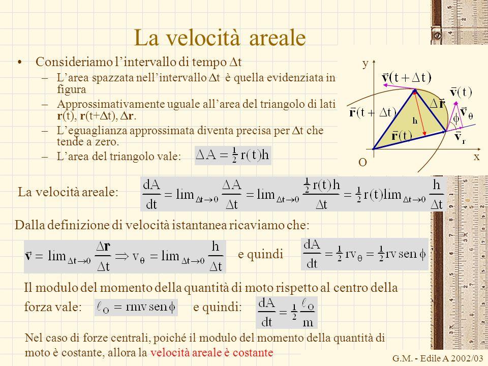 G.M. - Edile A 2002/03 La velocità areale Consideriamo lintervallo di tempo t –Larea spazzata nellintervallo t è quella evidenziata in figura –Appross