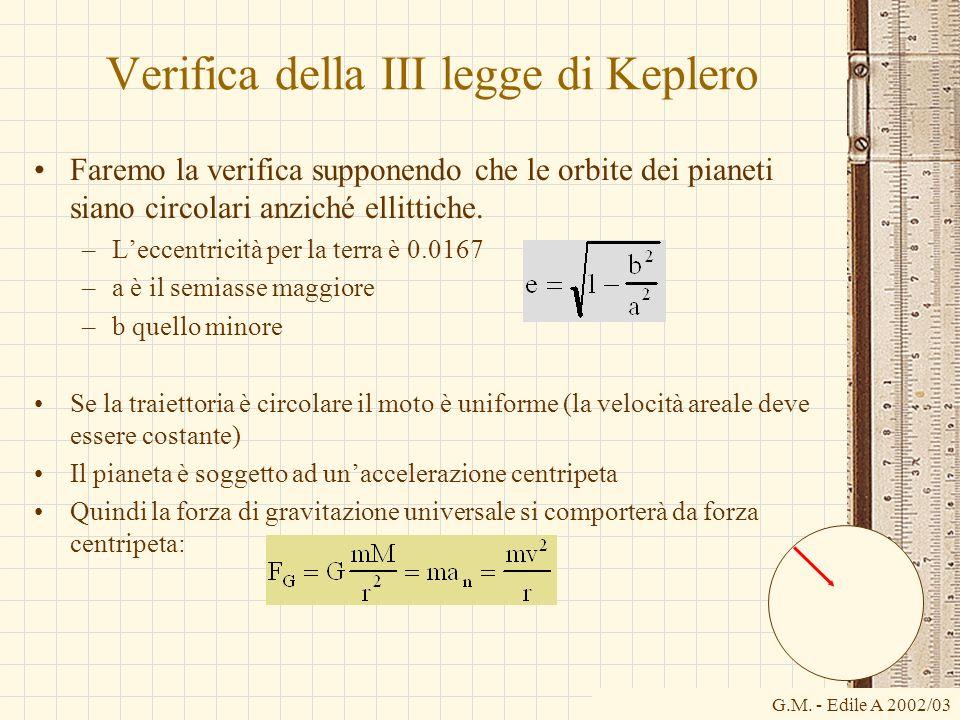G.M. - Edile A 2002/03 Verifica della III legge di Keplero Faremo la verifica supponendo che le orbite dei pianeti siano circolari anziché ellittiche.