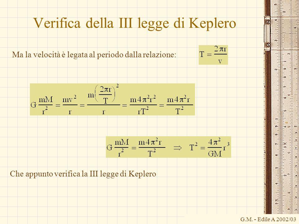 G.M. - Edile A 2002/03 Verifica della III legge di Keplero Che appunto verifica la III legge di Keplero Ma la velocità è legata al periodo dalla relaz
