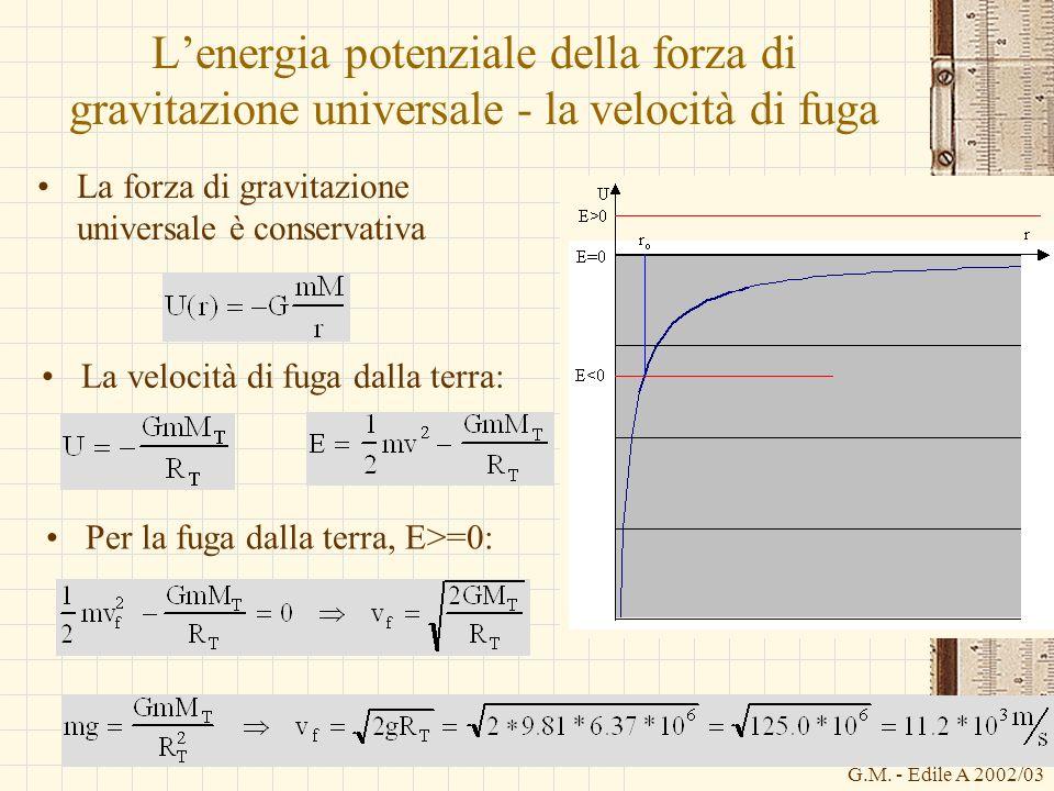 G.M. - Edile A 2002/03 Lenergia potenziale della forza di gravitazione universale - la velocità di fuga La forza di gravitazione universale è conserva