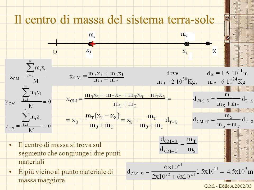 G.M. - Edile A 2002/03 Il centro di massa del sistema terra-sole Il centro di massa si trova sul segmento che congiunge i due punti materiali È più vi