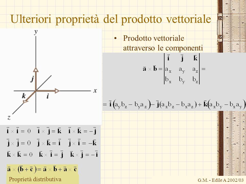 G.M. - Edile A 2002/03 Ulteriori proprietà del prodotto vettoriale Prodotto vettoriale attraverso le componenti cartesiane: Proprietà distributiva