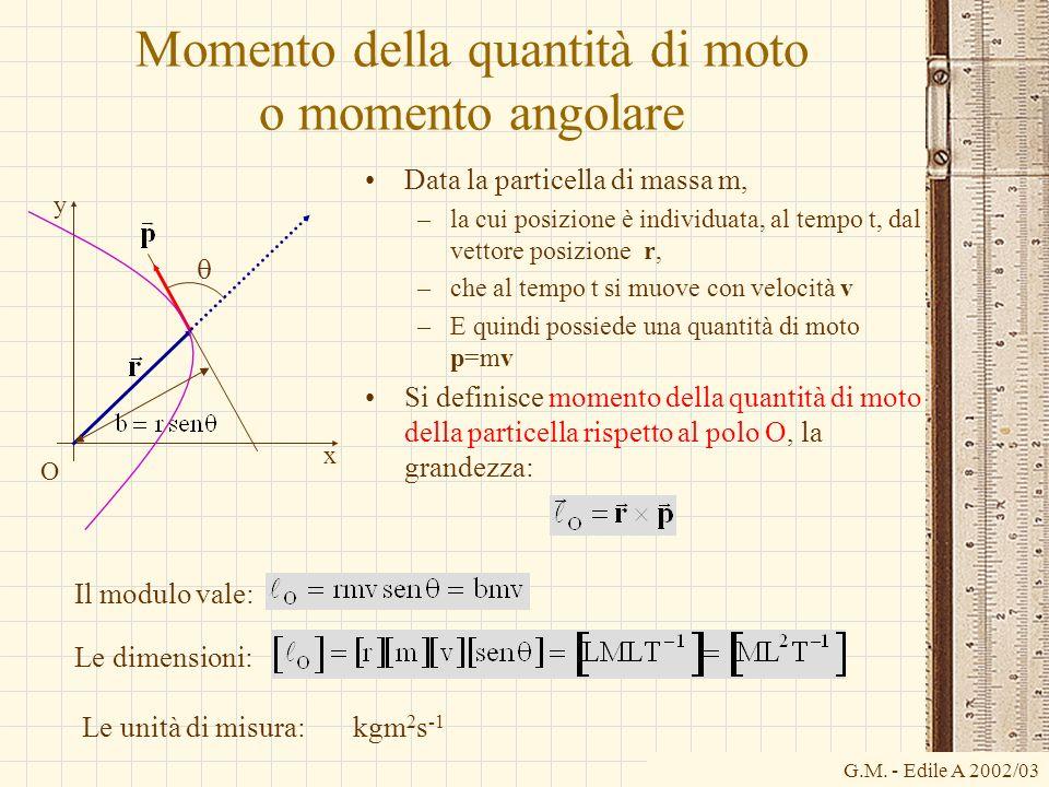 G.M. - Edile A 2002/03 Momento della quantità di moto o momento angolare Data la particella di massa m, –la cui posizione è individuata, al tempo t, d