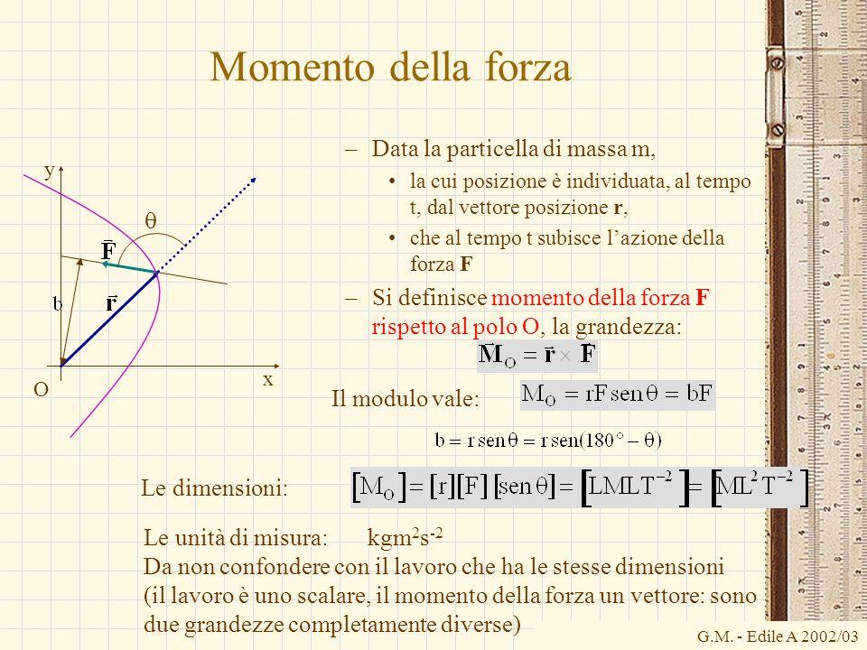 G.M. - Edile A 2002/03 Momento della forza –Data la particella di massa m, la cui posizione è individuata, al tempo t, dal vettore posizione r, che al