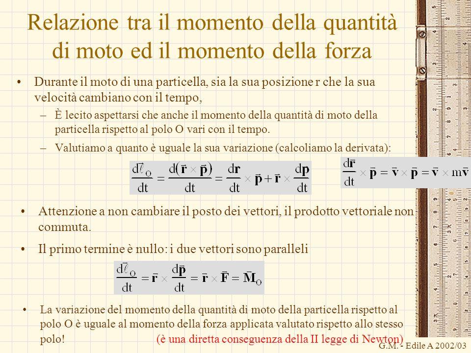 G.M. - Edile A 2002/03 Relazione tra il momento della quantità di moto ed il momento della forza Durante il moto di una particella, sia la sua posizio