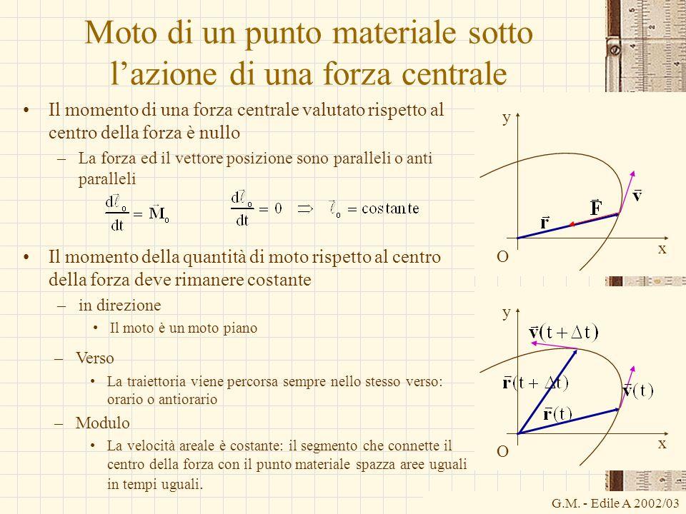 G.M. - Edile A 2002/03 Moto di un punto materiale sotto lazione di una forza centrale Il momento di una forza centrale valutato rispetto al centro del