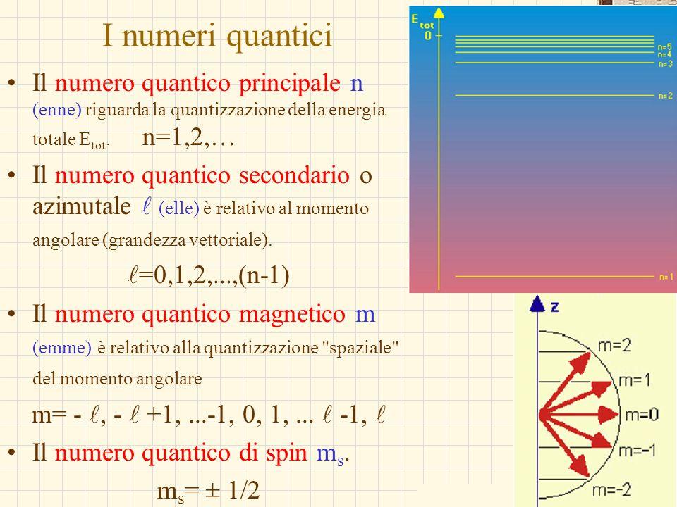 G.M. - Edile A 2002/03 I numeri quantici Il numero quantico principale n (enne) riguarda la quantizzazione della energia totale E tot. n=1,2,… Il nume