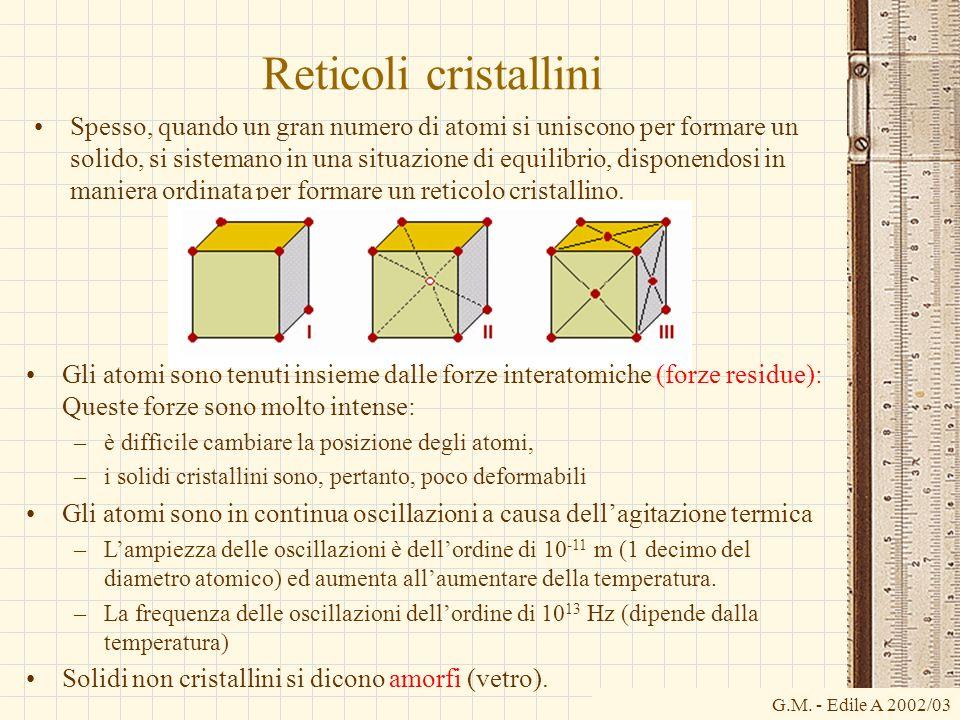 G.M. - Edile A 2002/03 Reticoli cristallini Spesso, quando un gran numero di atomi si uniscono per formare un solido, si sistemano in una situazione d