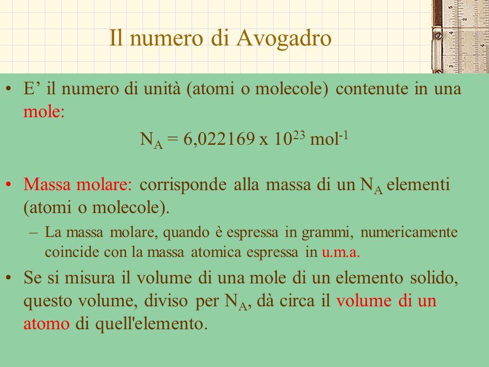 G.M. - Edile A 2002/03 Il numero di Avogadro E il numero di unità (atomi o molecole) contenute in una mole: N A = 6,022169 x 10 23 mol -1 Massa molare