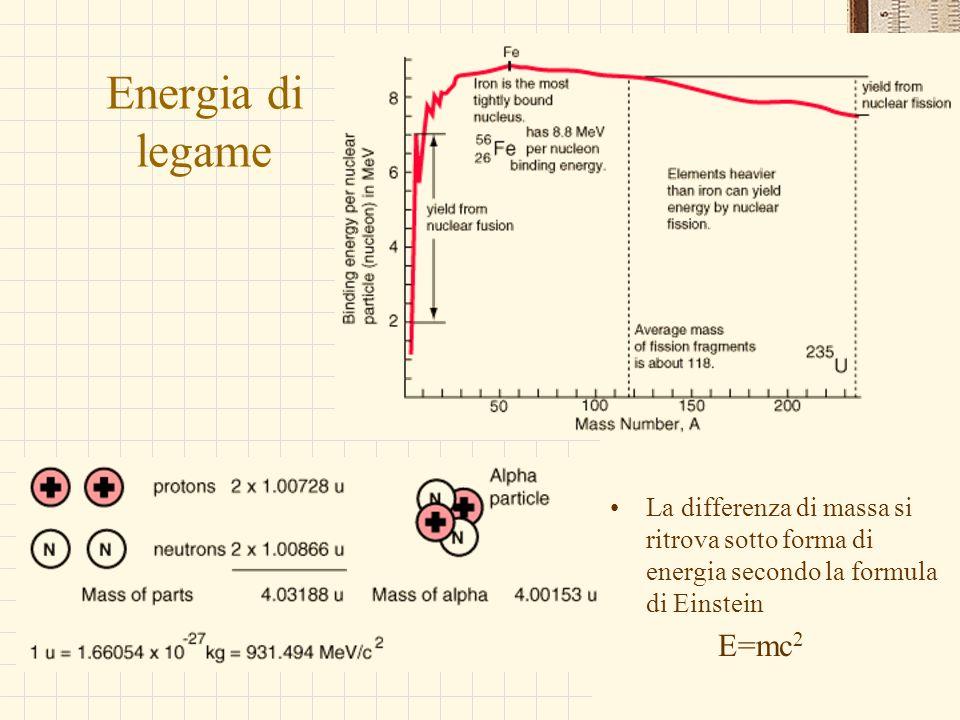 G.M. - Edile A 2002/03 Energia di legame La differenza di massa si ritrova sotto forma di energia secondo la formula di Einstein E=mc 2