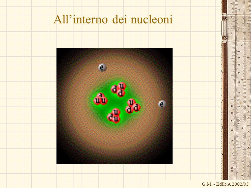 G.M. - Edile A 2002/03 Allinterno dei nucleoni