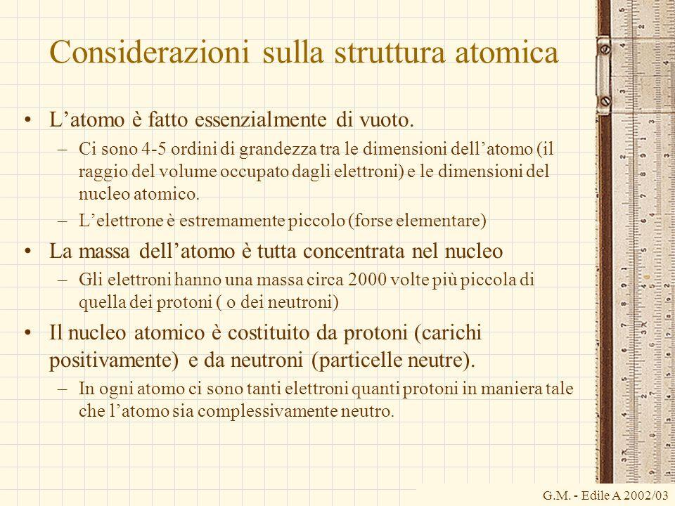 G.M. - Edile A 2002/03 Considerazioni sulla struttura atomica Latomo è fatto essenzialmente di vuoto. –Ci sono 4-5 ordini di grandezza tra le dimensio