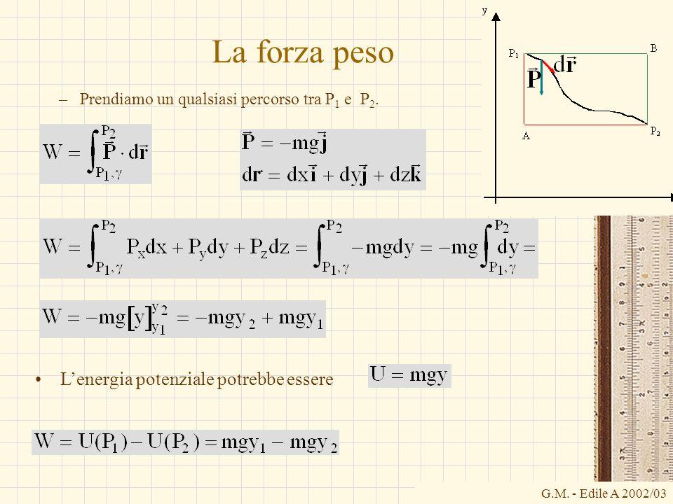 G.M. - Edile A 2002/03 La forza peso –Prendiamo un qualsiasi percorso tra P 1 e P 2. Lenergia potenziale potrebbe essere