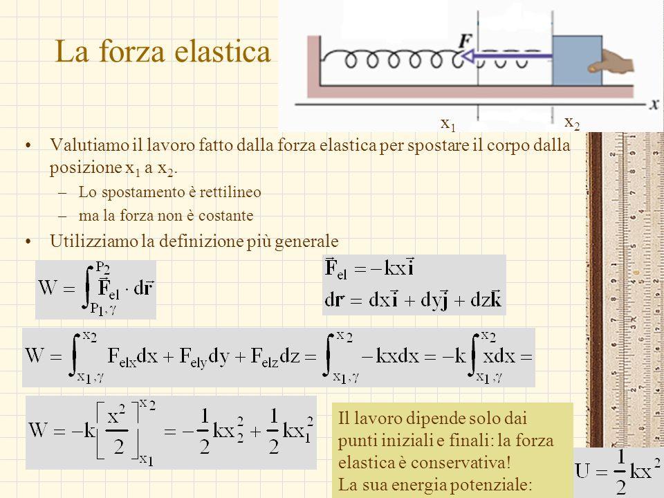 G.M. - Edile A 2002/03 La forza elastica Valutiamo il lavoro fatto dalla forza elastica per spostare il corpo dalla posizione x 1 a x 2. –Lo spostamen