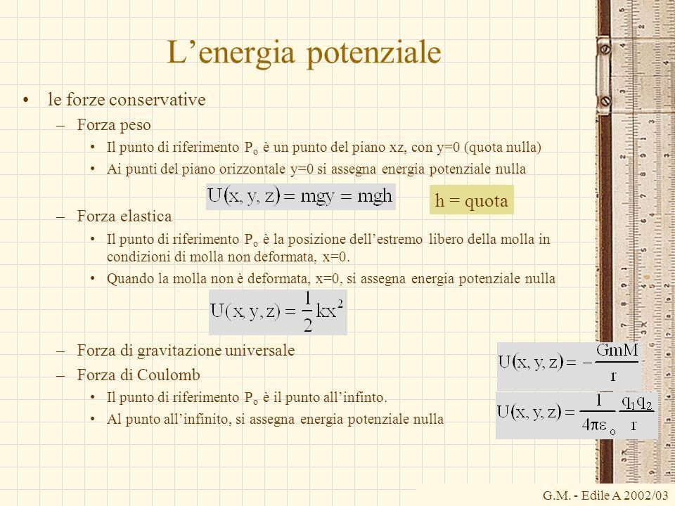 G.M. - Edile A 2002/03 Lenergia potenziale le forze conservative –Forza peso Il punto di riferimento P o è un punto del piano xz, con y=0 (quota nulla