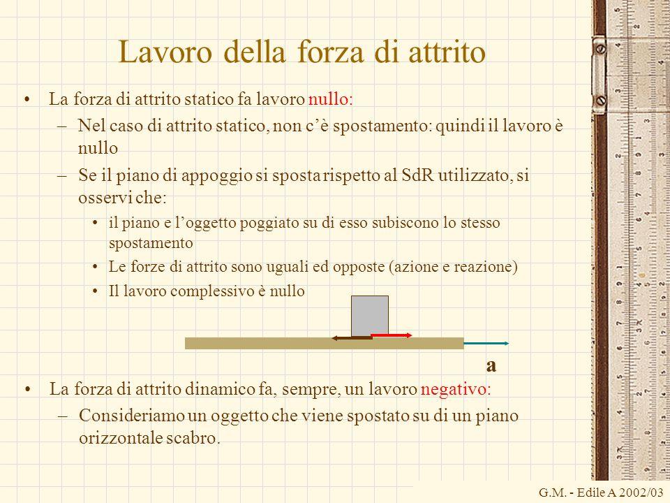 G.M. - Edile A 2002/03 Lavoro della forza di attrito La forza di attrito statico fa lavoro nullo: –Nel caso di attrito statico, non cè spostamento: qu