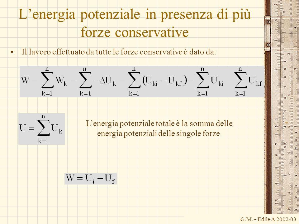 G.M. - Edile A 2002/03 Lenergia potenziale in presenza di più forze conservative Il lavoro effettuato da tutte le forze conservative è dato da: Lenerg