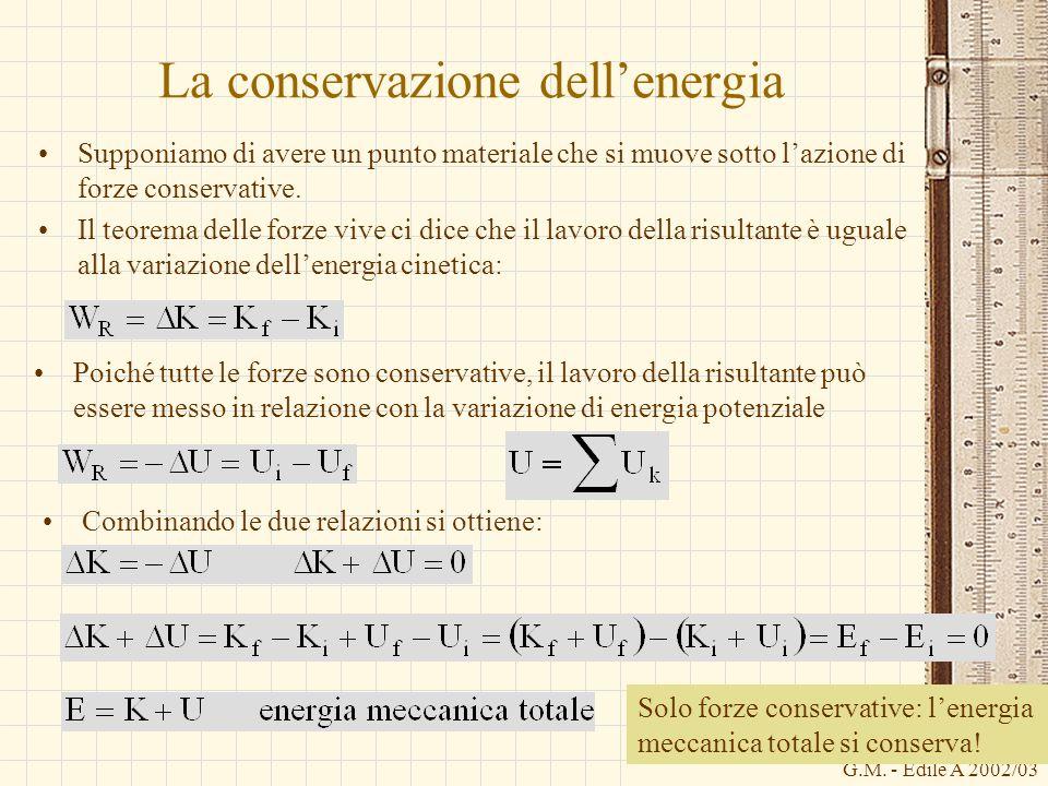 G.M. - Edile A 2002/03 La conservazione dellenergia Supponiamo di avere un punto materiale che si muove sotto lazione di forze conservative. Il teorem