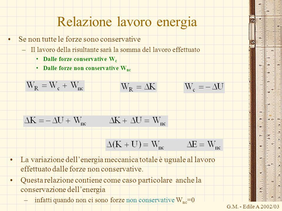G.M. - Edile A 2002/03 Relazione lavoro energia Se non tutte le forze sono conservative –Il lavoro della risultante sarà la somma del lavoro effettuat