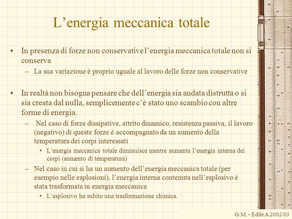 G.M. - Edile A 2002/03 Lenergia meccanica totale In presenza di forze non conservative lenergia meccanica totale non si conserva –La sua variazione è
