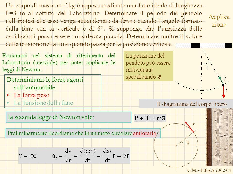 G.M. - Edile A 2002/03 Applica zione Poniamoci nel sistema di riferimento del Laboratorio (inerziale) per poter applicare le leggi di Newton. Determin