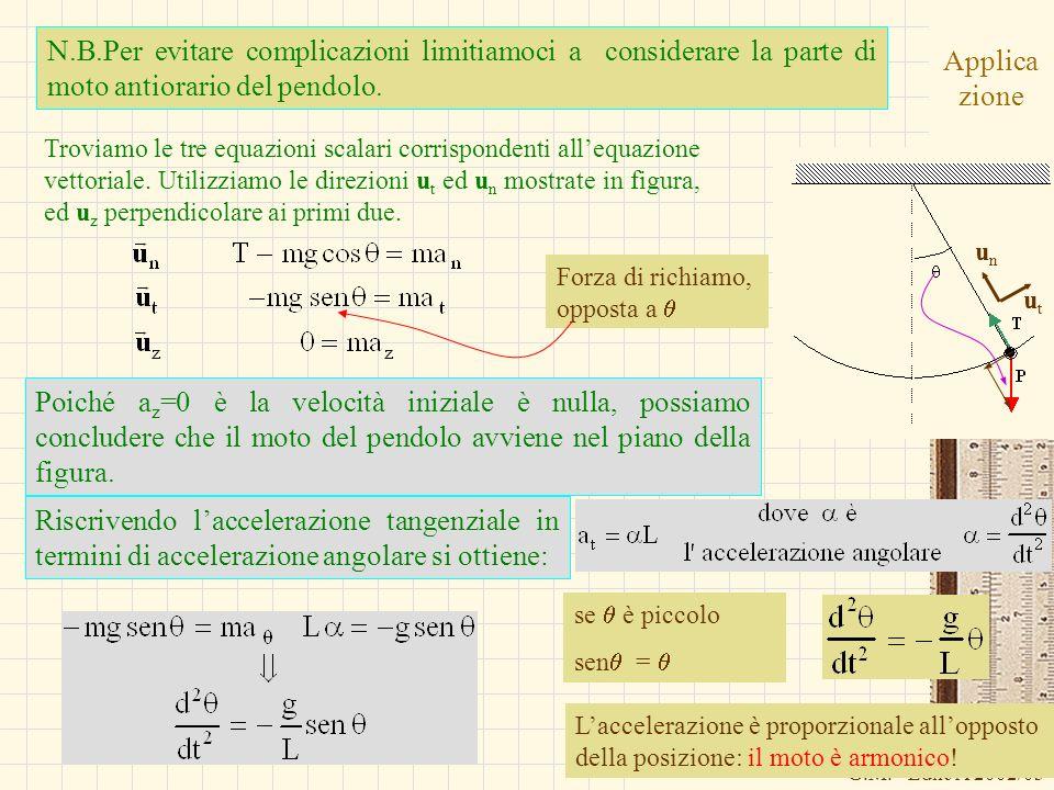 G.M. - Edile A 2002/03 Applica zione Riscrivendo laccelerazione tangenziale in termini di accelerazione angolare si ottiene: Poiché a z =0 è la veloci