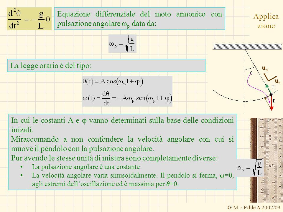 G.M. - Edile A 2002/03 Applica zione Equazione differenziale del moto armonico con pulsazione angolare p data da: La legge oraria è del tipo: unun utu