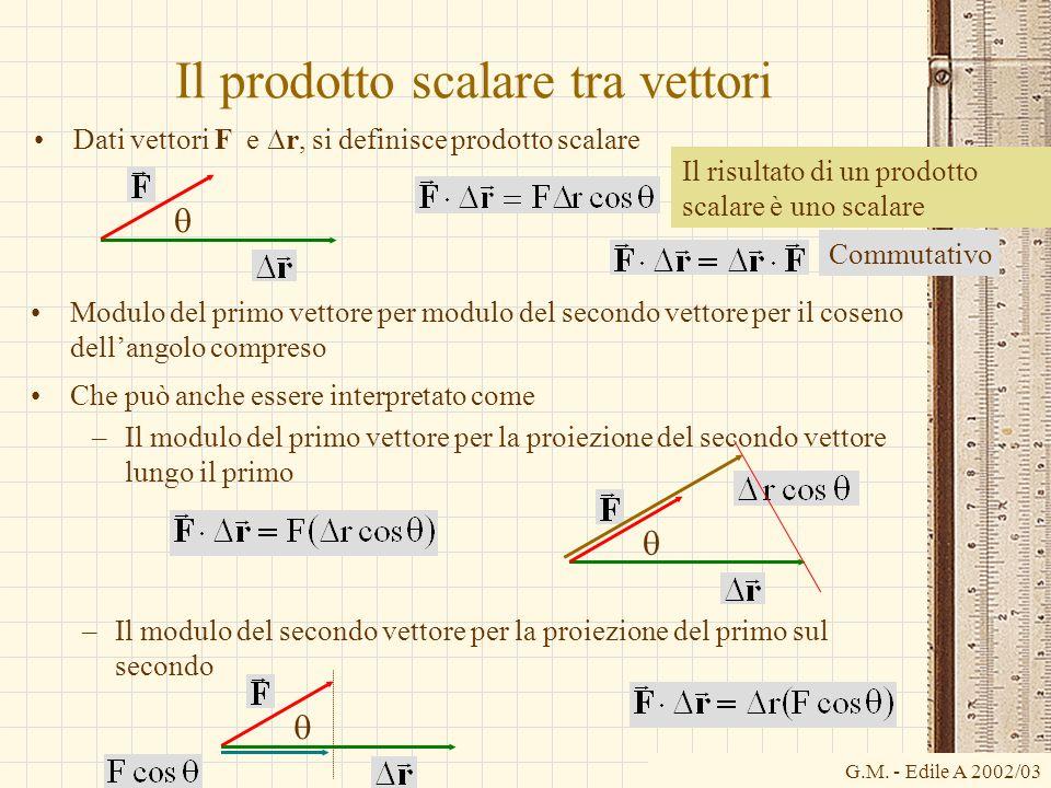 G.M. - Edile A 2002/03 Il prodotto scalare tra vettori Dati vettori F e r, si definisce prodotto scalare Modulo del primo vettore per modulo del secon