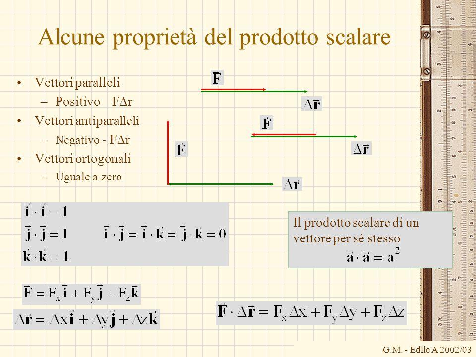 G.M. - Edile A 2002/03 Alcune proprietà del prodotto scalare Vettori paralleli –Positivo F r Vettori antiparalleli –Negativo - F r Vettori ortogonali