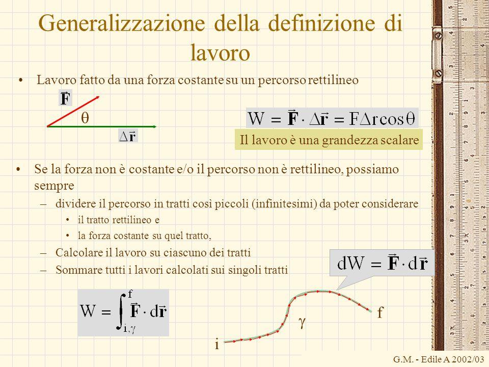 G.M. - Edile A 2002/03 Generalizzazione della definizione di lavoro Lavoro fatto da una forza costante su un percorso rettilineo Il lavoro è una grand