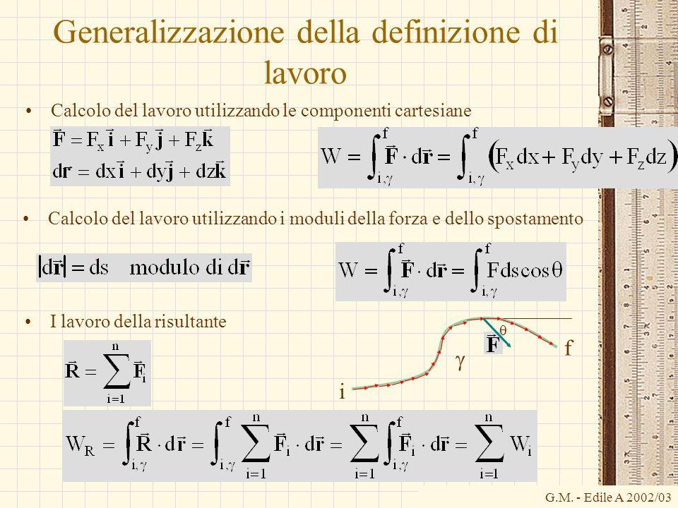 G.M. - Edile A 2002/03 Generalizzazione della definizione di lavoro Calcolo del lavoro utilizzando le componenti cartesiane i f Calcolo del lavoro uti