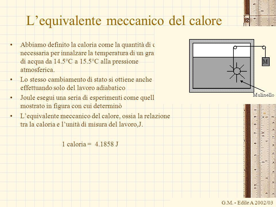 G.M. - Edile A 2002/03 Lequivalente meccanico del calore Abbiamo definito la caloria come la quantità di calore necessaria per innalzare la temperatur