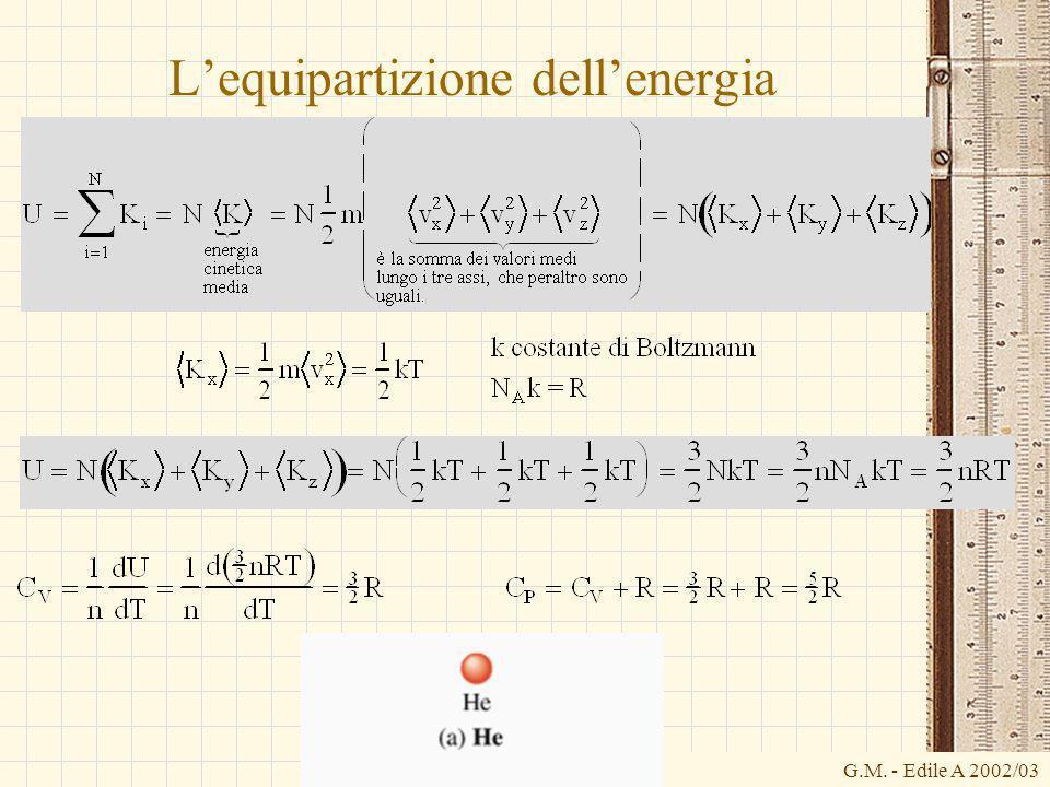 G.M. - Edile A 2002/03 Lequipartizione dellenergia
