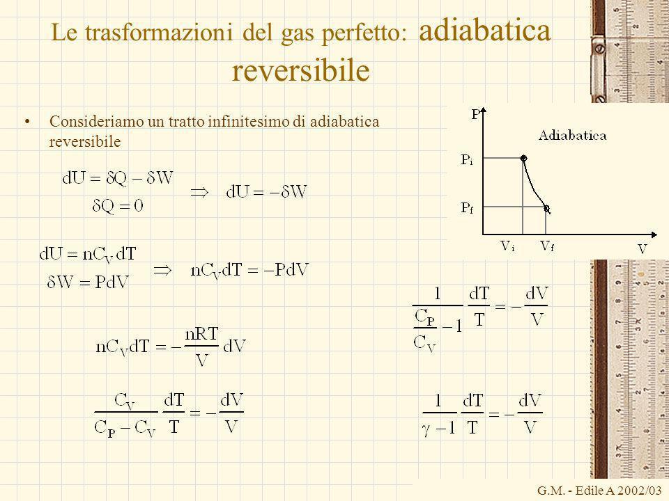 G.M. - Edile A 2002/03 Le trasformazioni del gas perfetto: adiabatica reversibile Consideriamo un tratto infinitesimo di adiabatica reversibile