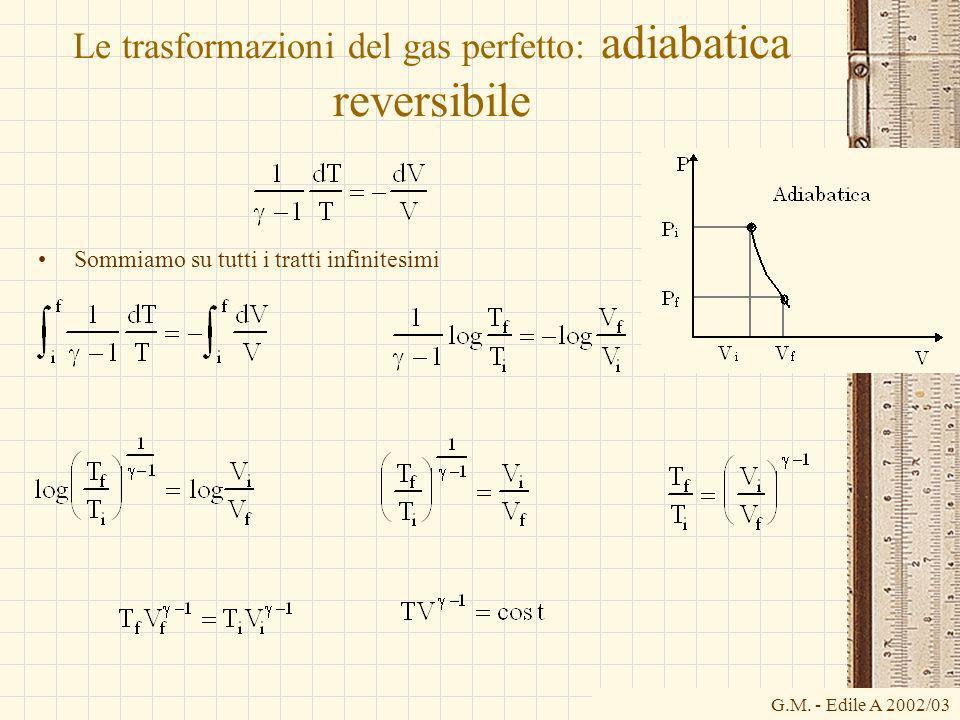 G.M. - Edile A 2002/03 Le trasformazioni del gas perfetto: adiabatica reversibile Sommiamo su tutti i tratti infinitesimi