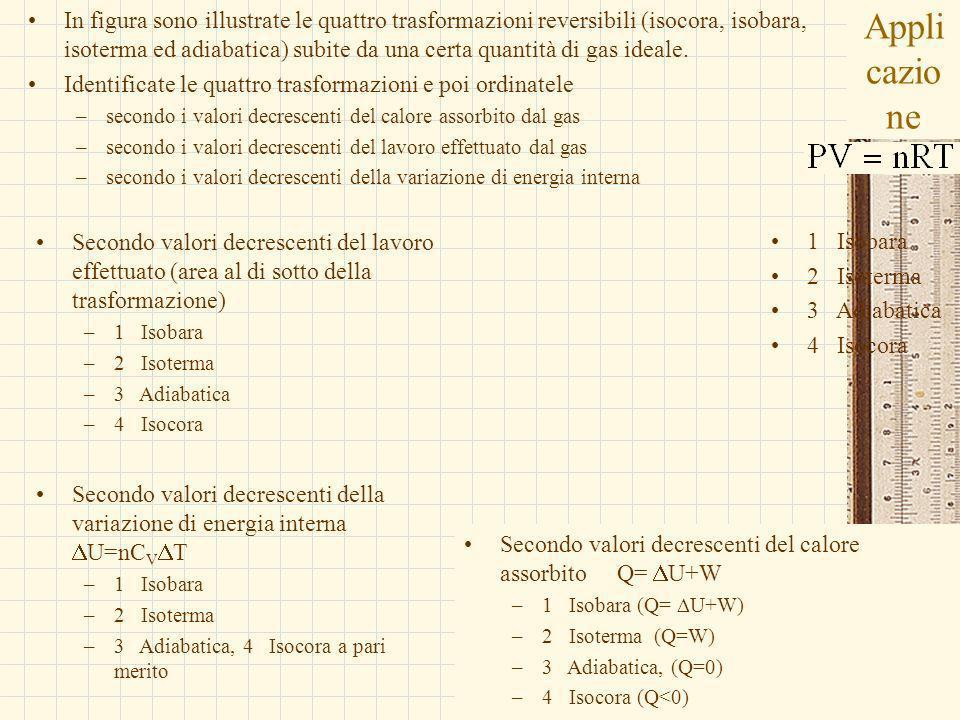 G.M. - Edile A 2002/03 Appli cazio ne In figura sono illustrate le quattro trasformazioni reversibili (isocora, isobara, isoterma ed adiabatica) subit