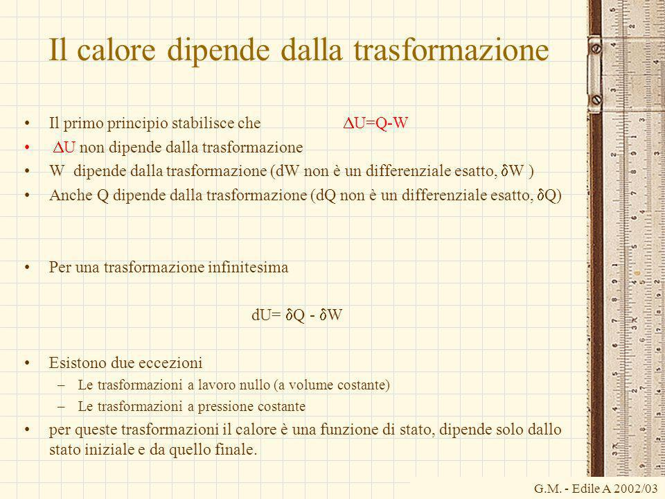 G.M. - Edile A 2002/03 Il calore dipende dalla trasformazione Il primo principio stabilisce che U=Q-W U non dipende dalla trasformazione W dipende dal