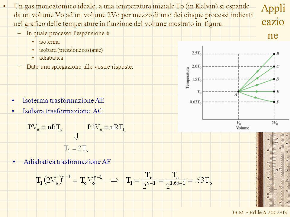 G.M. - Edile A 2002/03 Appli cazio ne Un gas monoatomico ideale, a una temperatura iniziale To (in Kelvin) si espande da un volume Vo ad un volume 2Vo